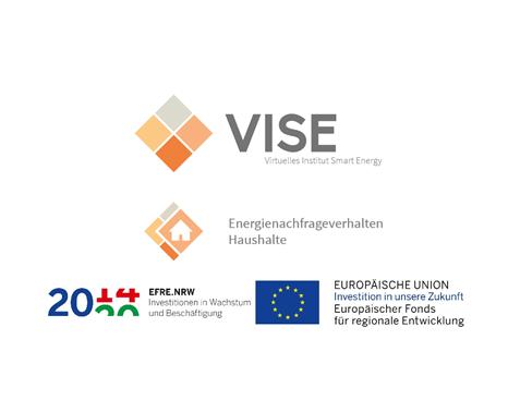 VISE: Entwicklung digitaler Geschäftsmodelle basierend auf dem Energienachfrageverhalten von Haushalten
