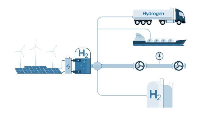Hydrogen: Possible supply gap in Belgium, the Netherlands, and North-West Germany